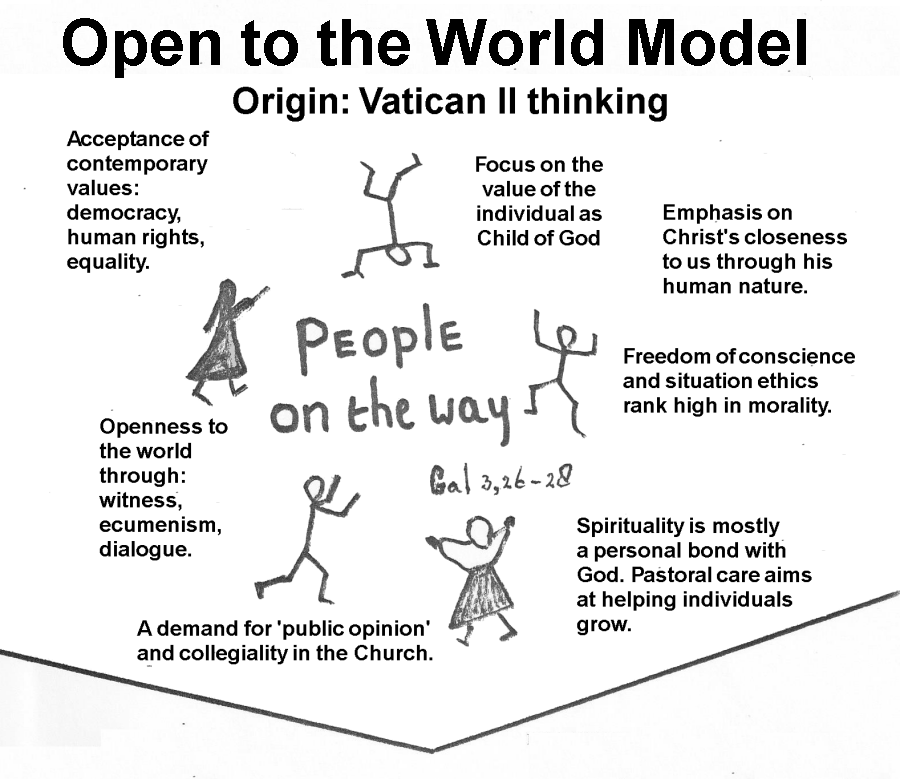 open_to_the_world_model